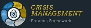 Crisis Management Process Framework diagram
